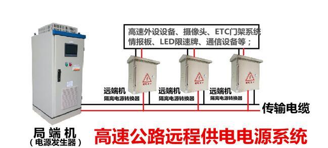 弘翼电源专门推出远程供电专用电源设备